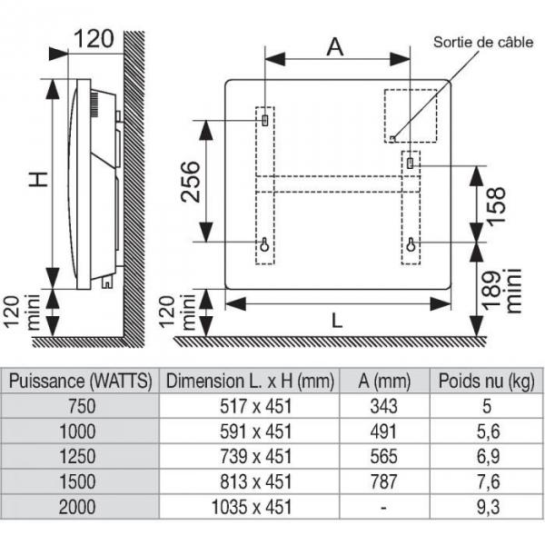 Panneau rayonnant horizontal solius 750 w atlantic - Chauffage panneau rayonnant consommation ...