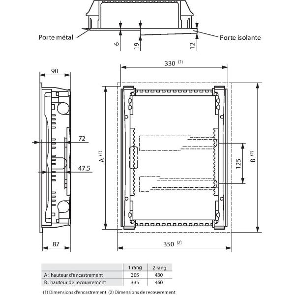 Coffret encastr porte isolante galb e blanche 1 - Dimension tableau electrique ...