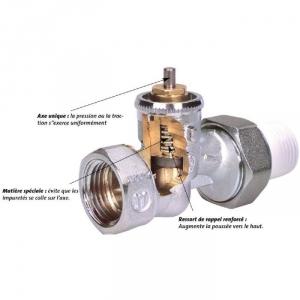 """Robinet de radiateur droit à visser - F 1/2"""" - série fer R422 TG - Giacomini"""