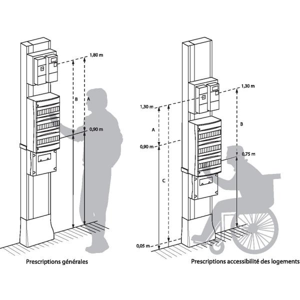 goulotte gtl 13 modules compl te 1 couvercle drivia legrand cazabox. Black Bedroom Furniture Sets. Home Design Ideas